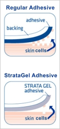 Gentle Adhesive vs Regular Adhesive
