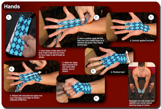 what is power taping for athletic performance theratape the rh theratape com RockTape Blades rocktape power taping manual download