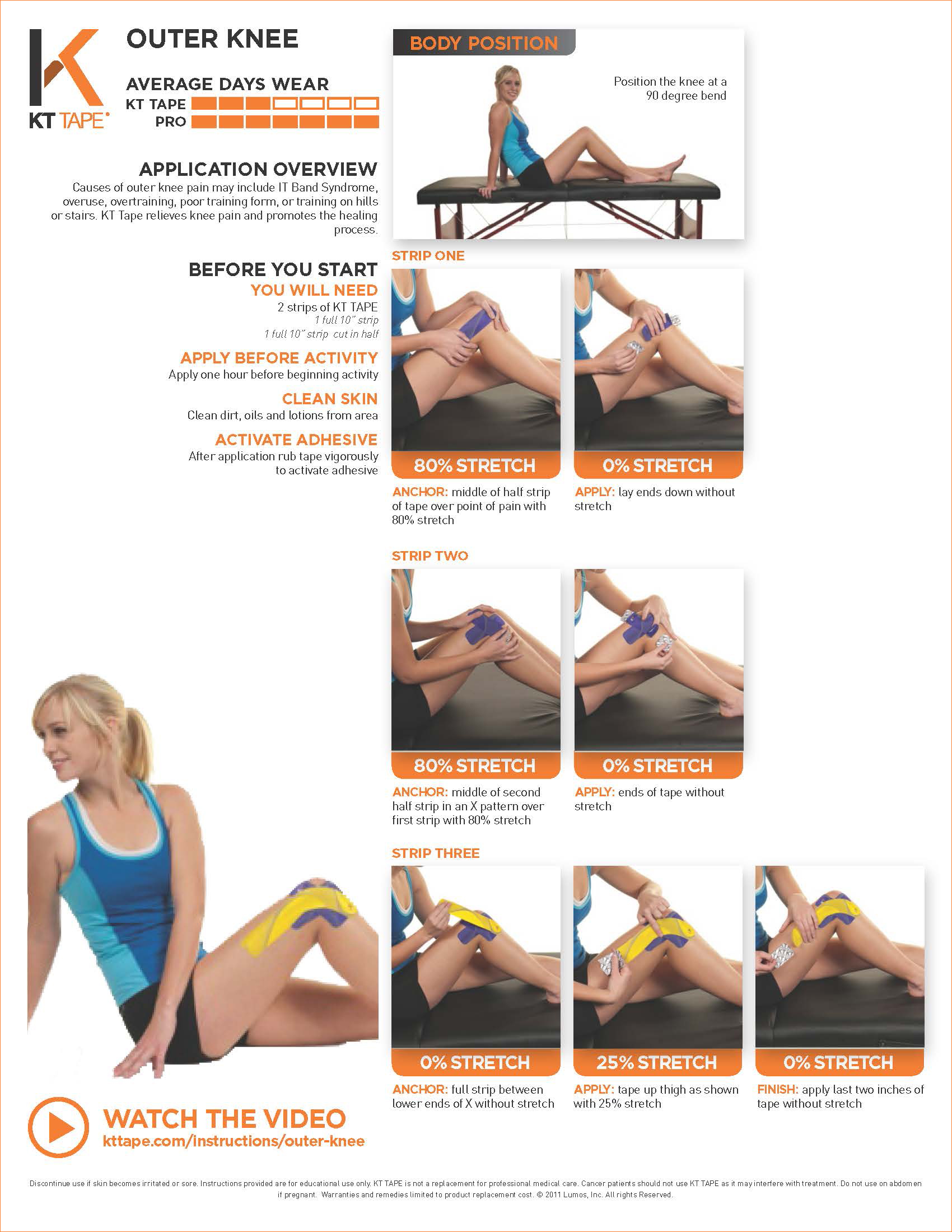 Outer knee pain kt tape theratape education center for Exterior knee pain