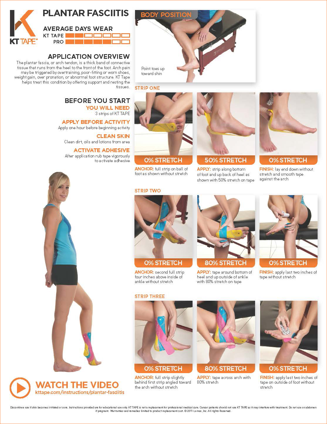 blog for fasciitis morning heel pain that the pin what ouch stretches easierliving planter s plantar planters