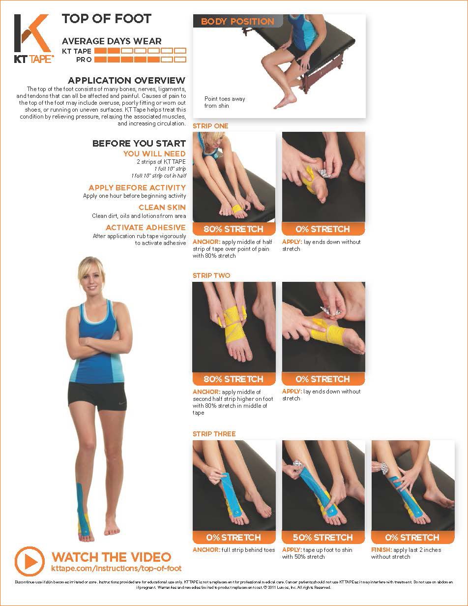 Top of Foot Pain - KT Tape • TheraTape Education Center